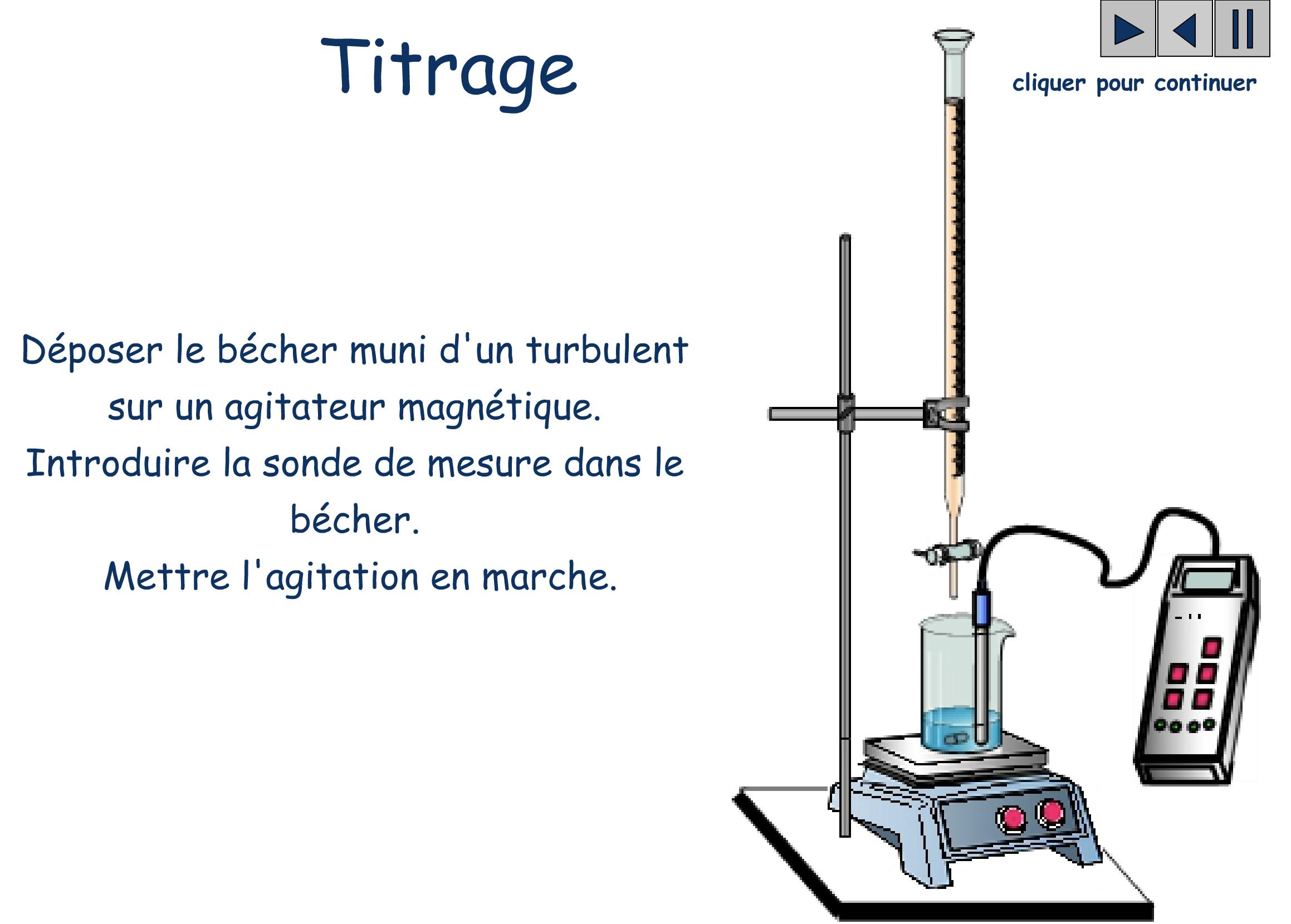 Titrage pH-métrique (protocole)