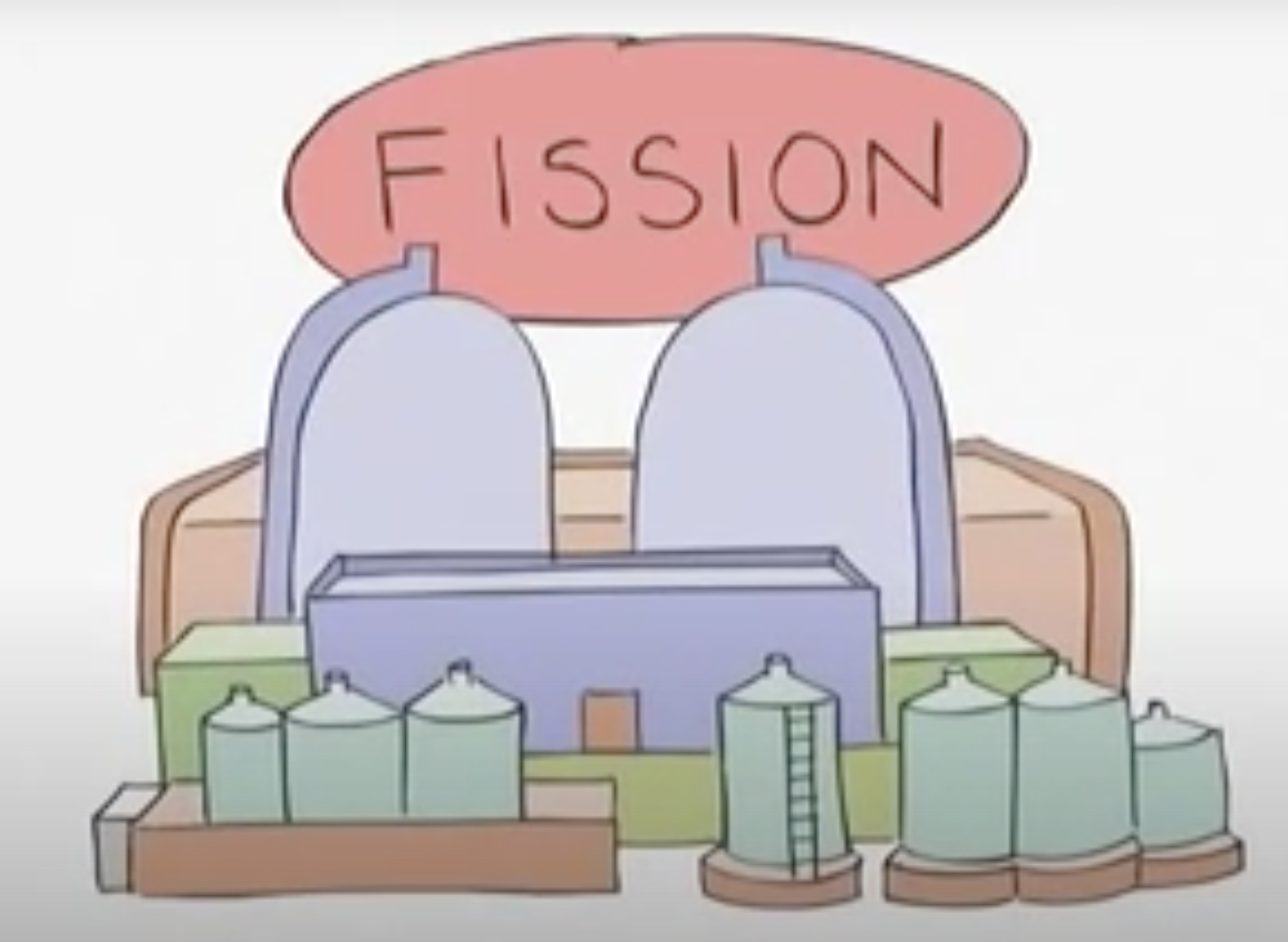 *English* Fission and fusion (video)