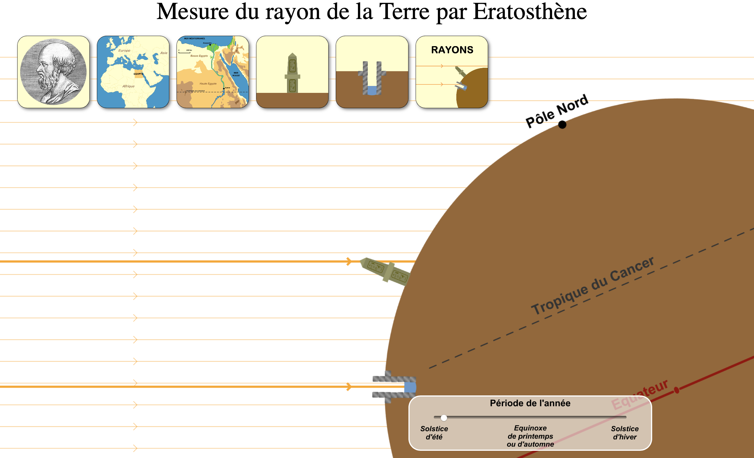 Mesurer le rayon de la Terre : Eratosthène