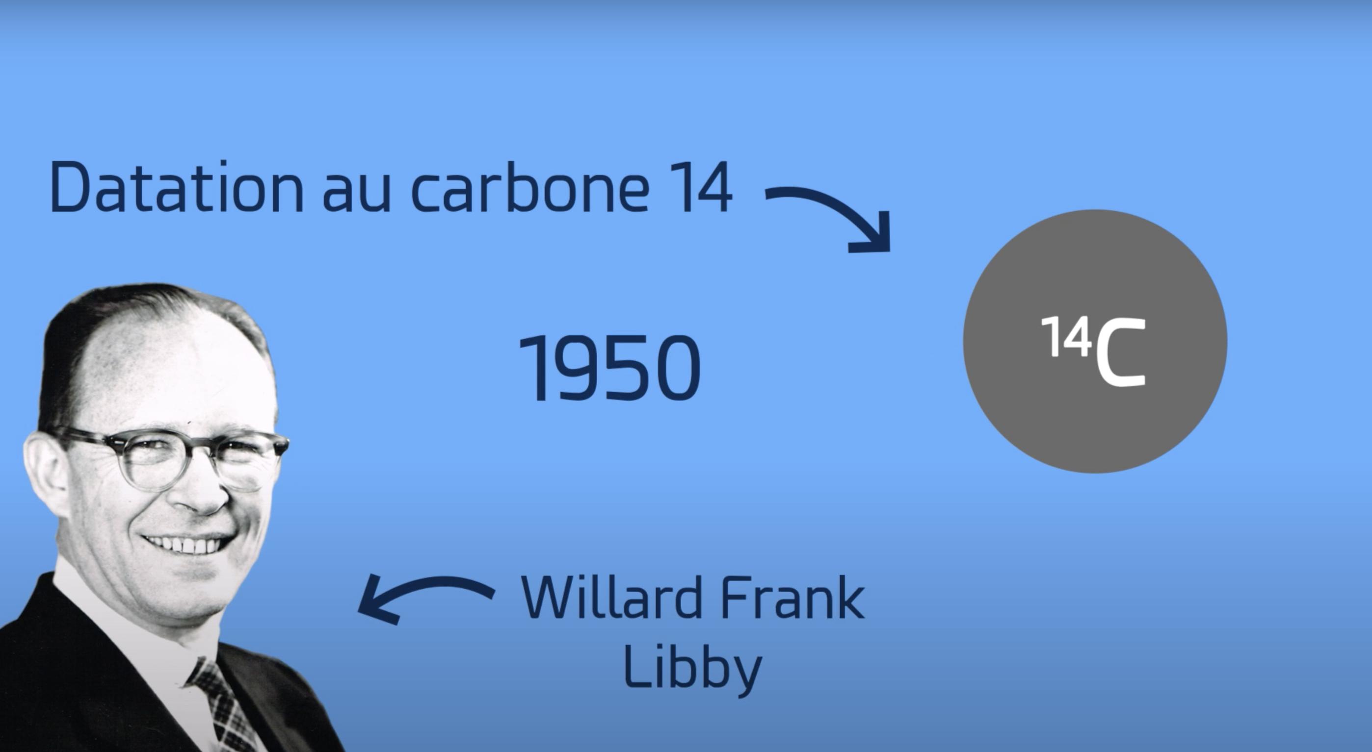 Datation au carbone 14 (vidéo)