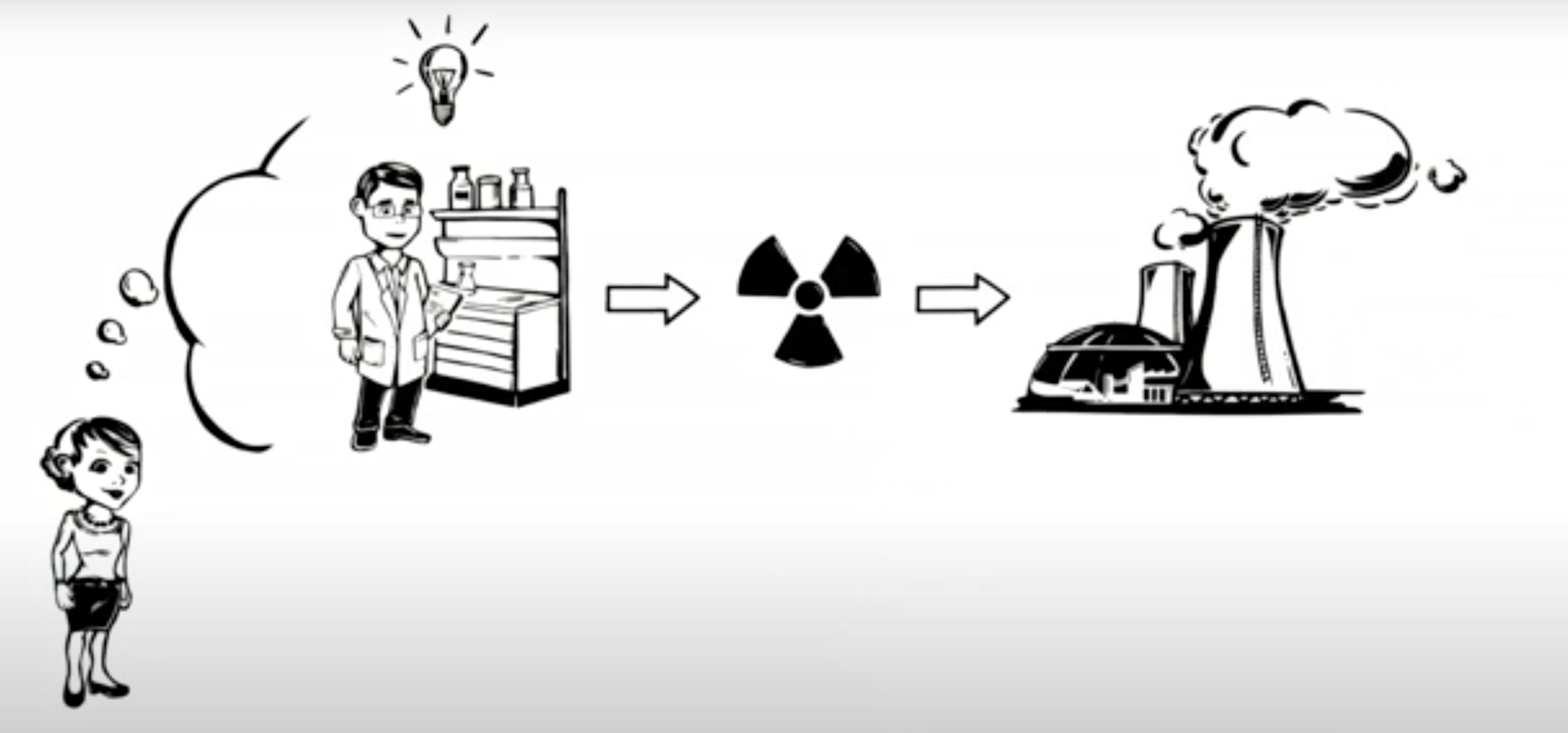 Eviter les idées reçues - déchets radioactifs (vidéo)