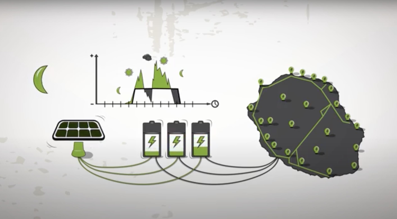 Le réseau électrique à la Réunion (vidéo)