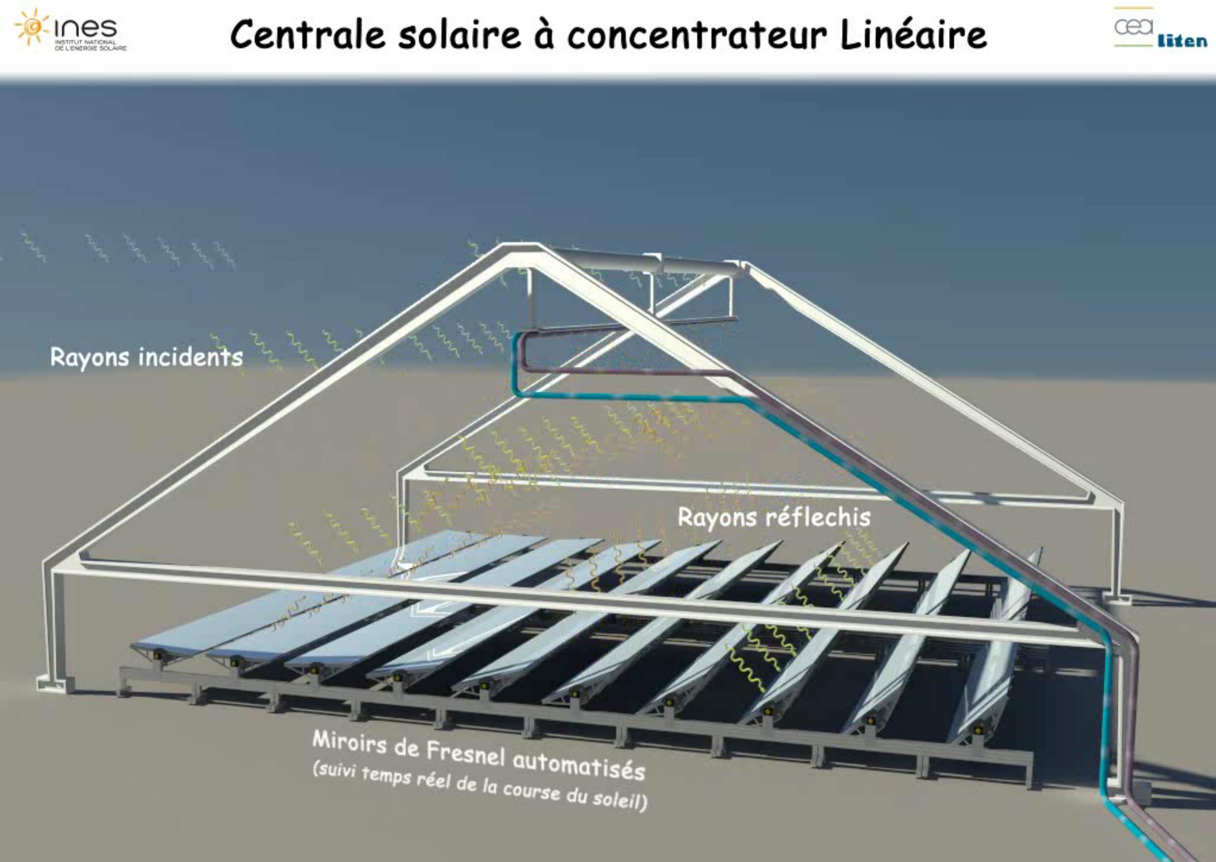 Centrale solaire thermique à concentration
