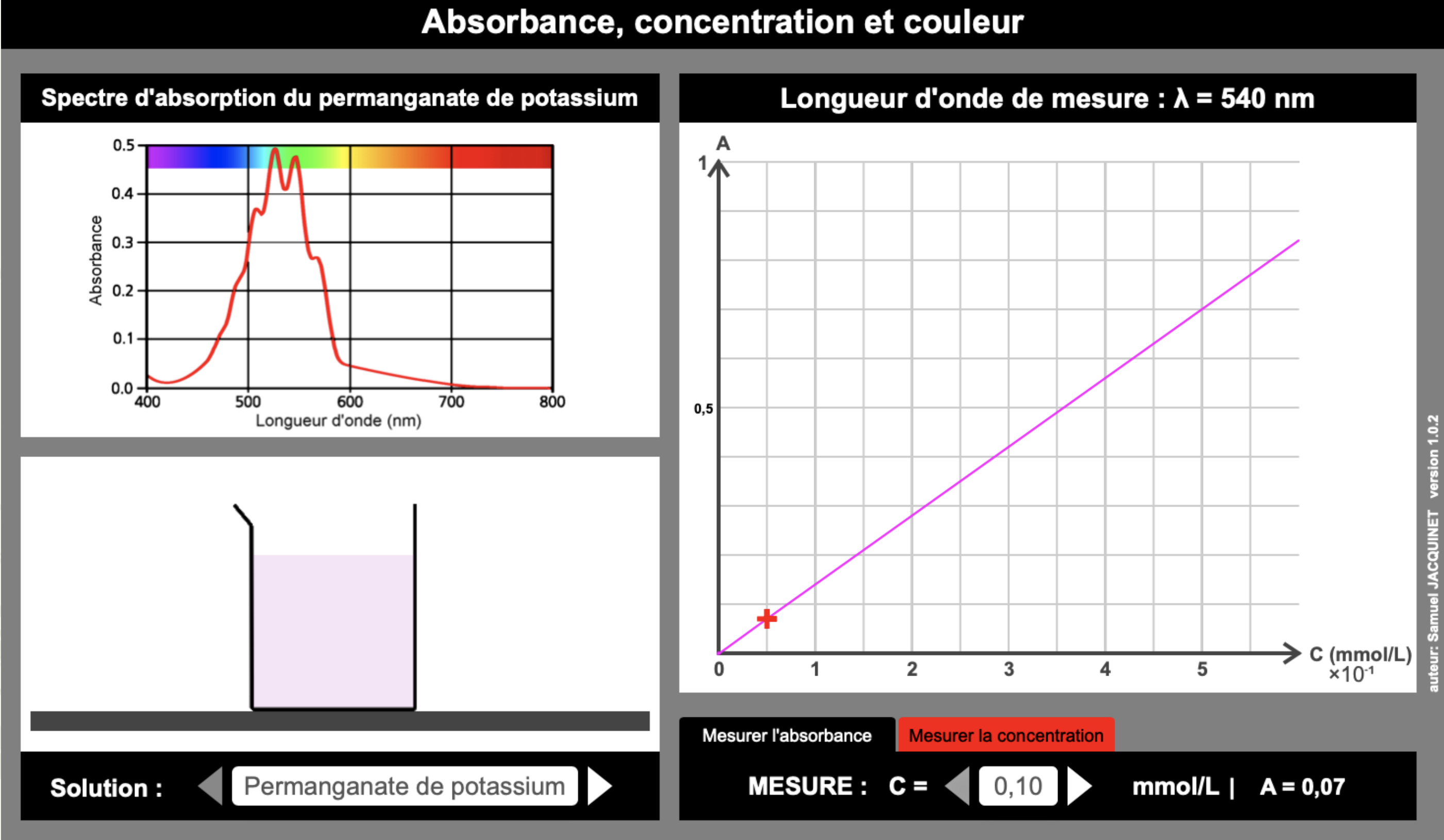 Absorbance, concentration et couleur
