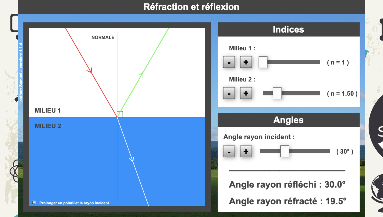 Réflexion et réfraction (2)