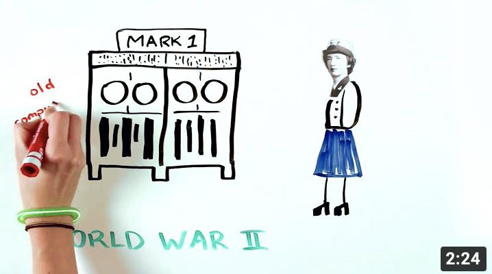 *English* Who is Grace Hopper? (video)