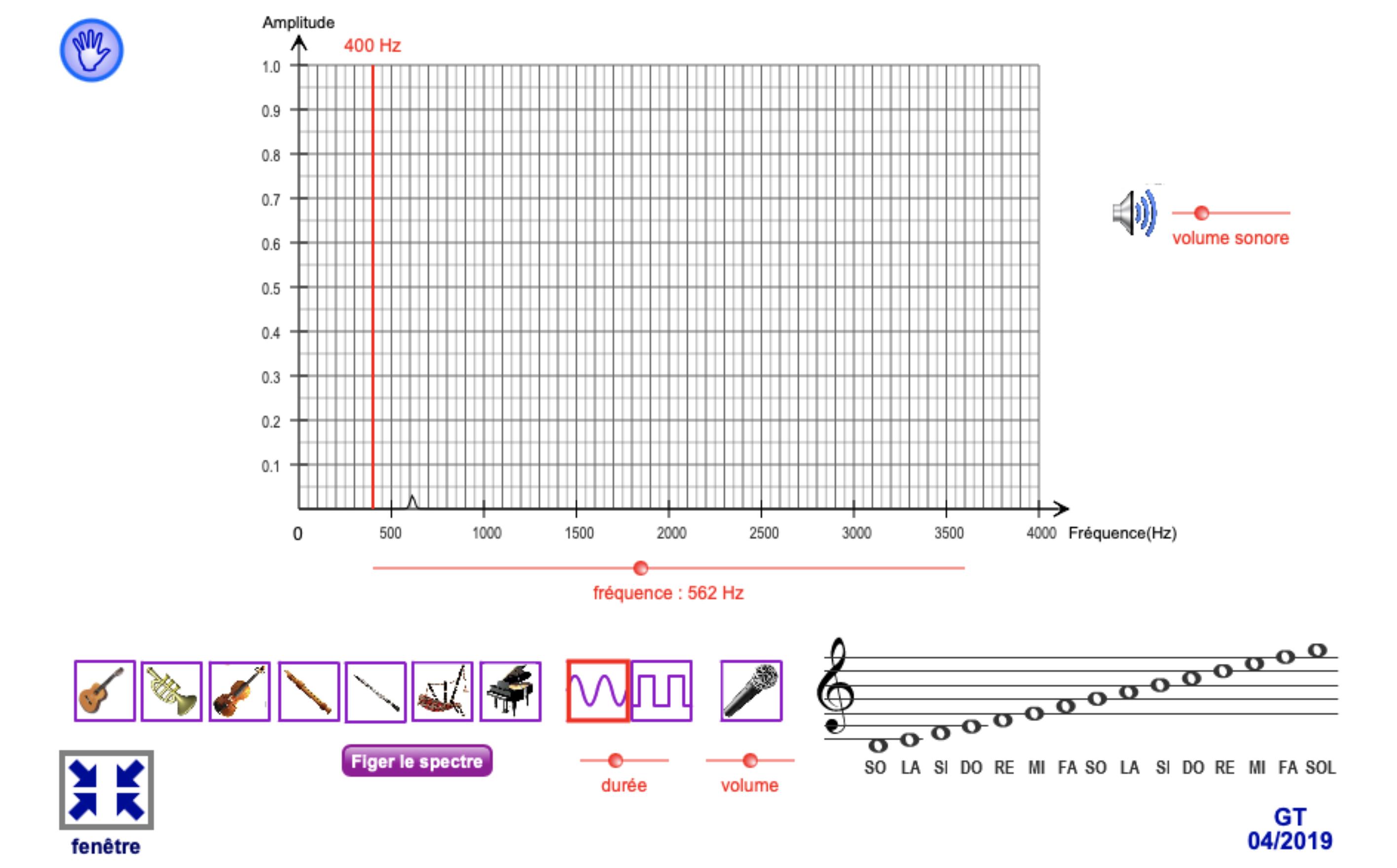 Analyse d'un son musical